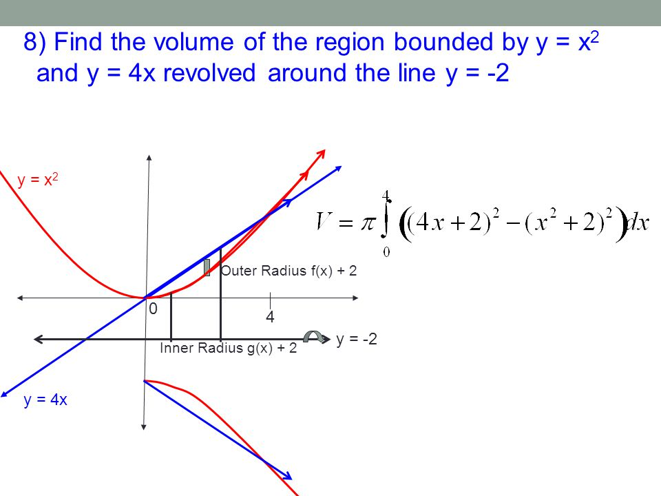 8) Find the volume of the region bounded by y = x2 and y = 4x revolved around the line y = -2