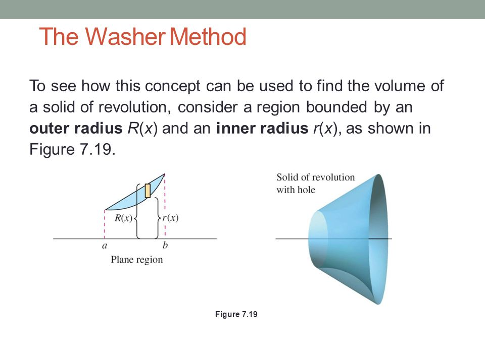 The Washer Method