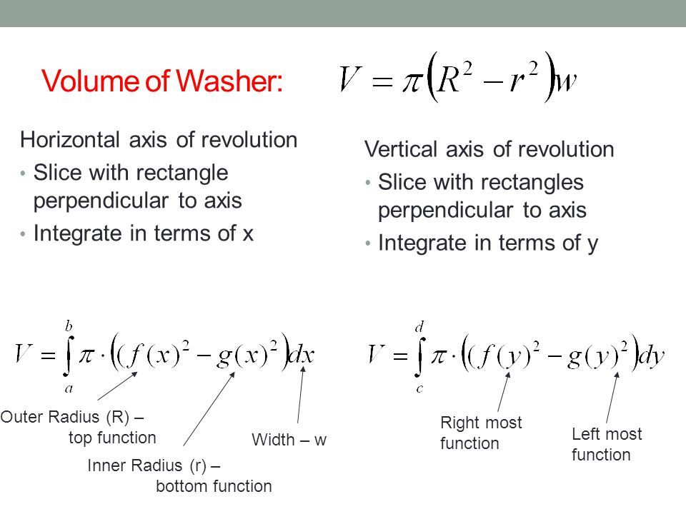 Volume of Washer: Horizontal axis of revolution