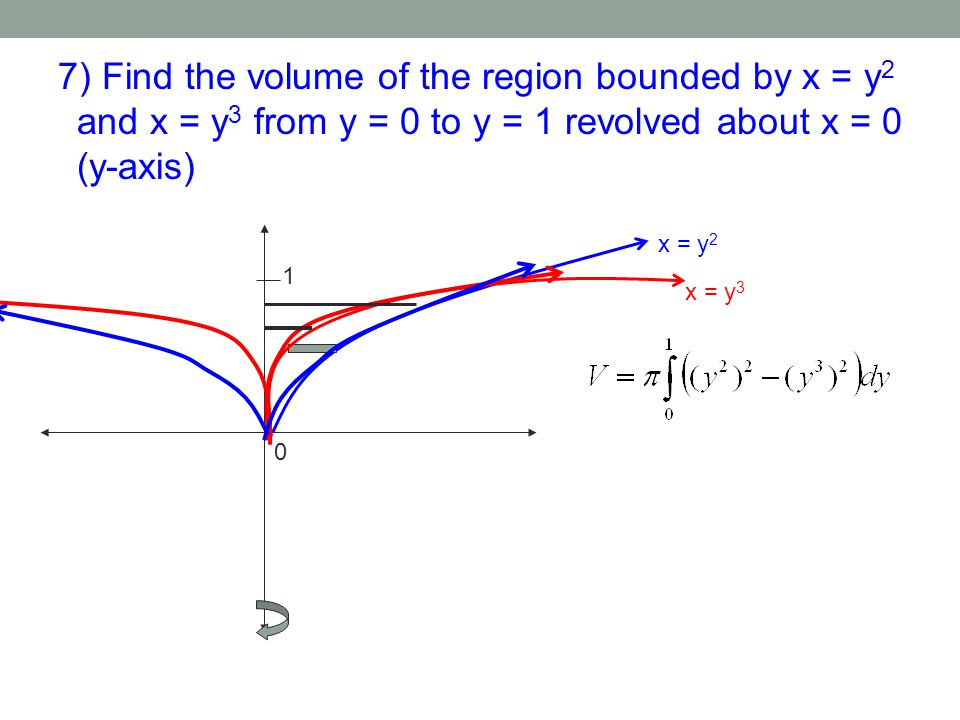 7) Find the volume of the region bounded by x = y2 and x = y3 from y = 0 to y = 1 revolved about x = 0 (y-axis)