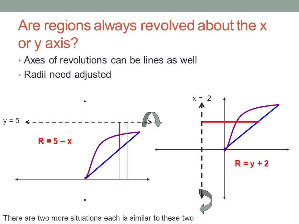 Are regions always revolved about the x or y axis