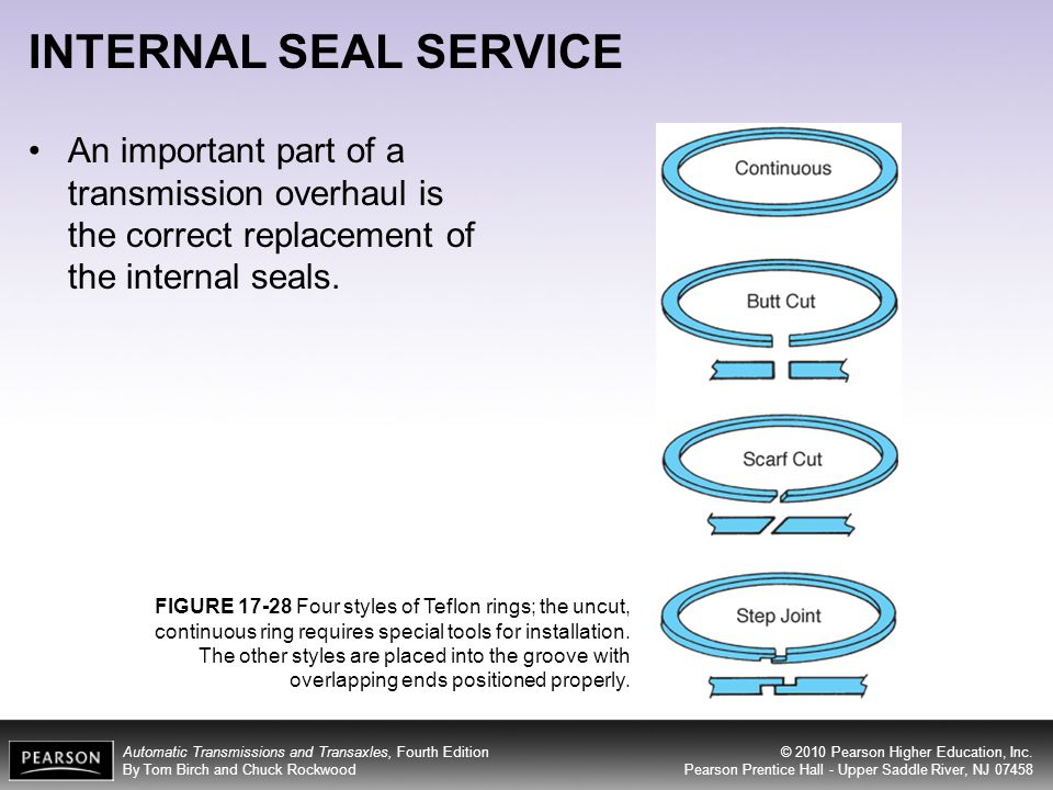INTERNAL SEAL SERVICE An important part of a transmission overhaul is the correct replacement of the internal seals.