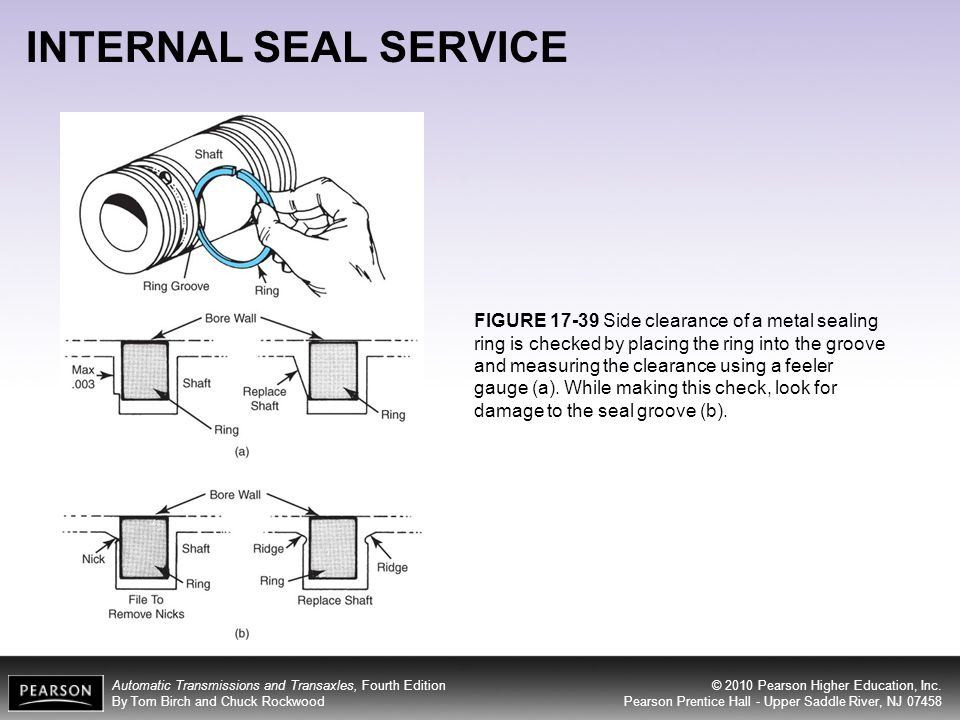INTERNAL SEAL SERVICE