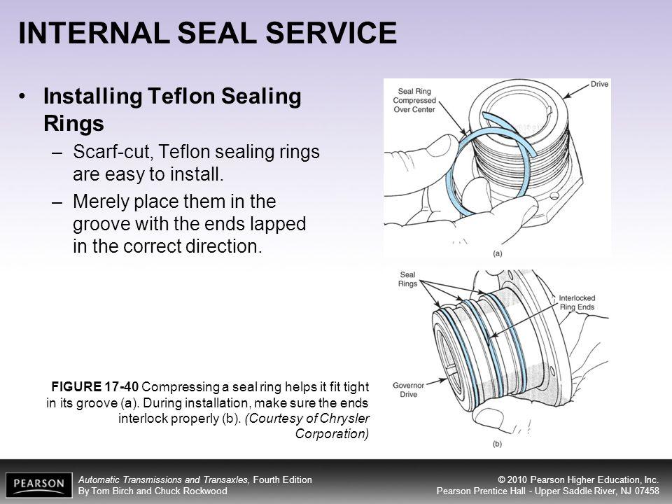 INTERNAL SEAL SERVICE Installing Teflon Sealing Rings