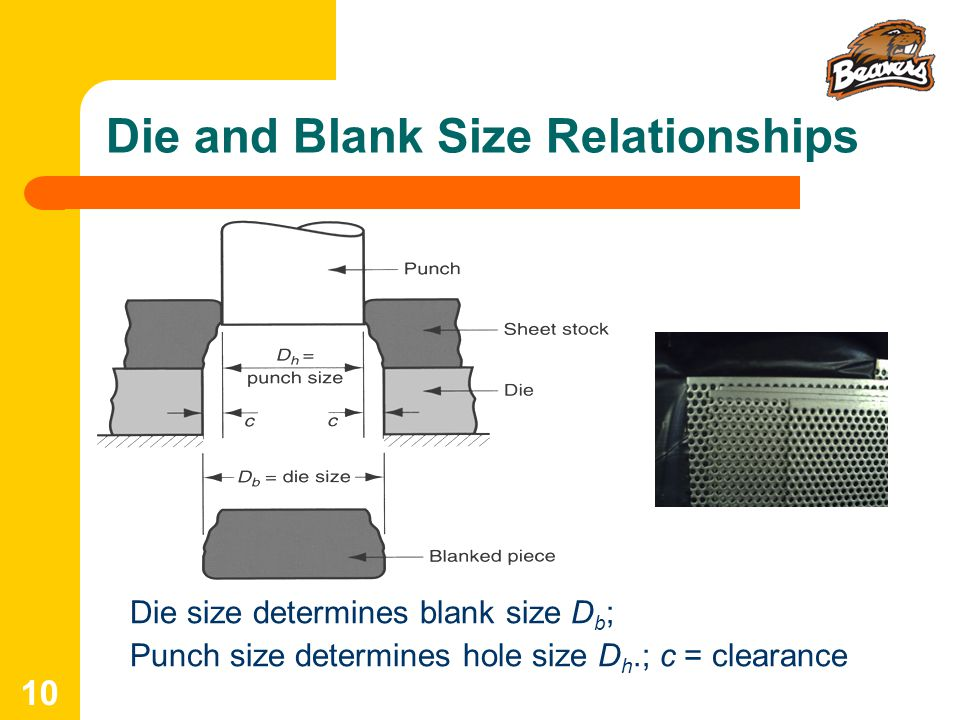 Die and Blank Size Relationships