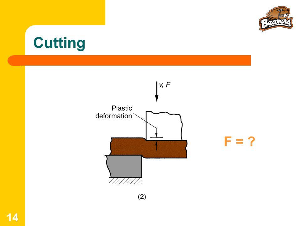 Cutting F =