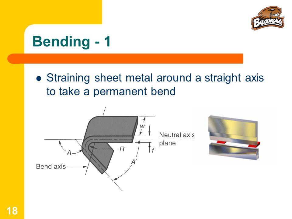 Bending - 1 Straining sheet metal around a straight axis to take a permanent bend