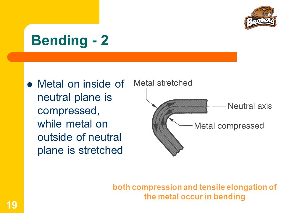both compression and tensile elongation of the metal occur in bending