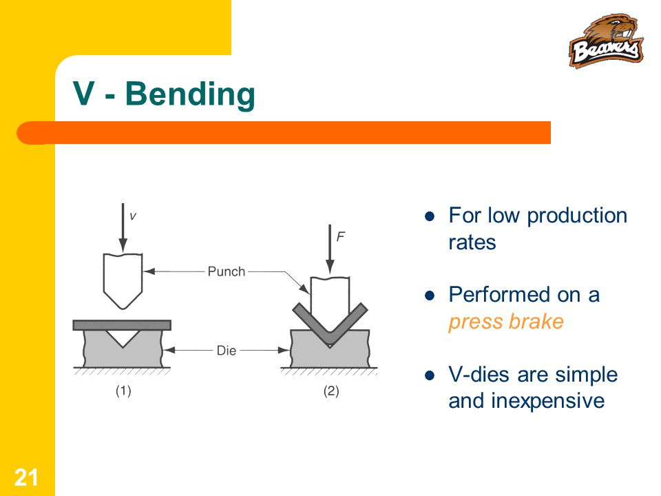 V - Bending For low production rates Performed on a press brake