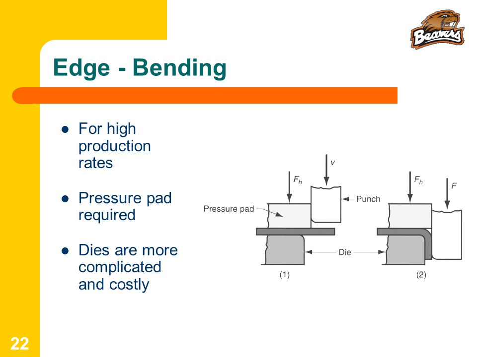 Edge - Bending For high production rates Pressure pad required