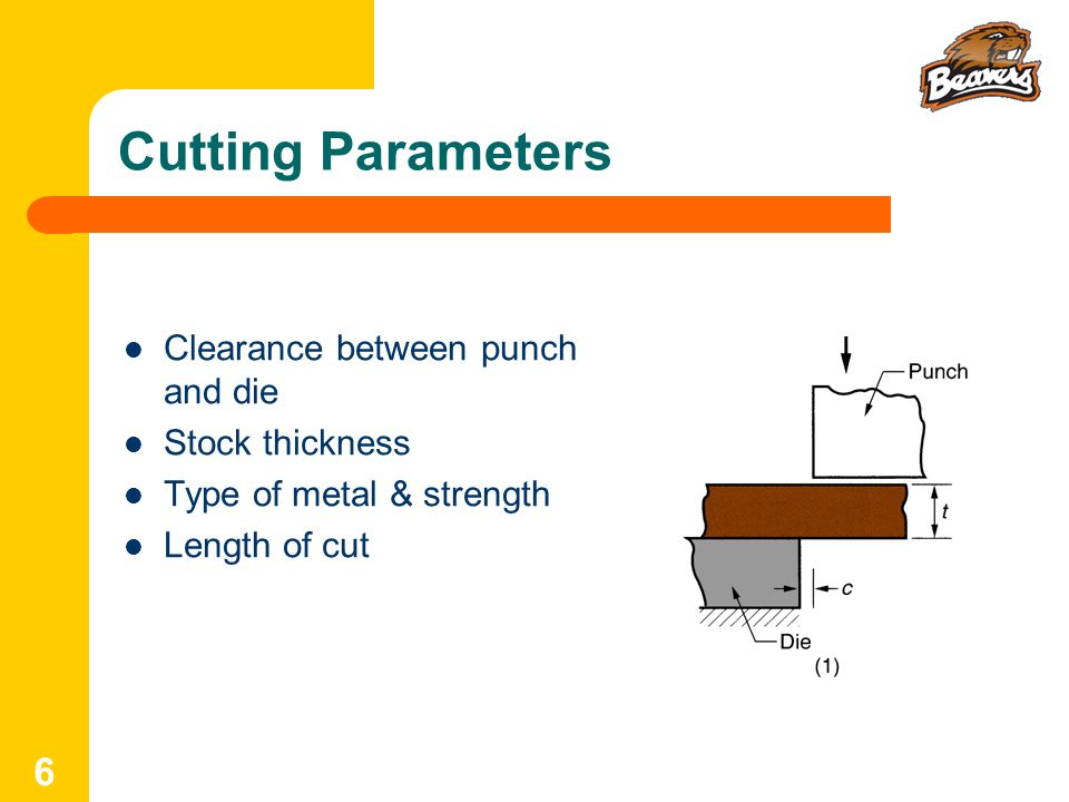 Cutting Parameters Clearance between punch and die Stock thickness