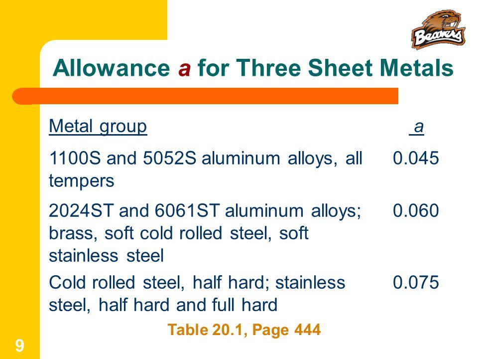 Allowance a for Three Sheet Metals