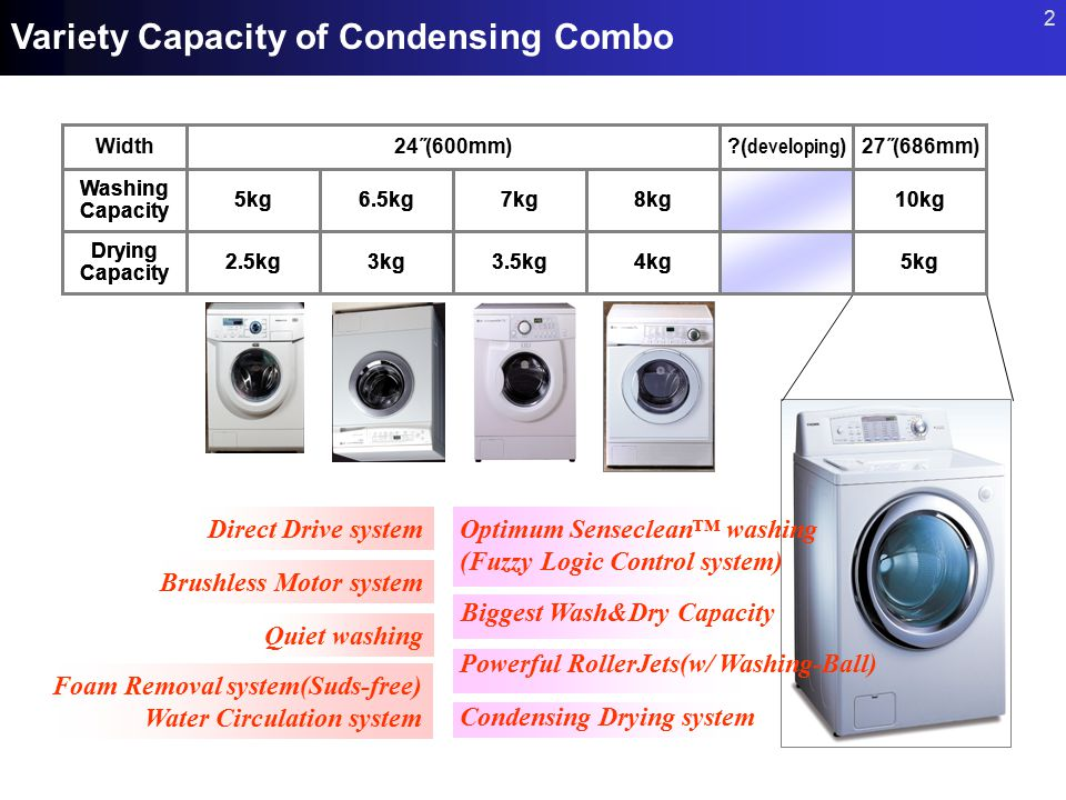 Variety Capacity of Condensing Combo