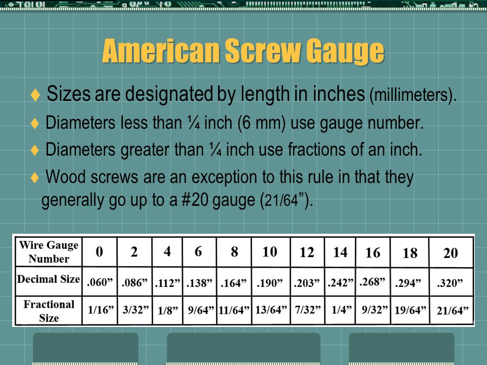American Screw Gauge Sizes are designated by length in inches (millimeters). Diameters less than ¼ inch (6 mm) use gauge number.