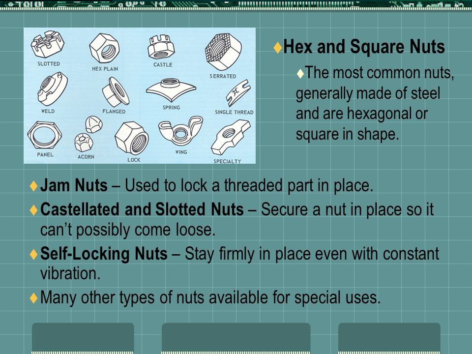 Hex and Square Nuts Jam Nuts – Used to lock a threaded part in place.