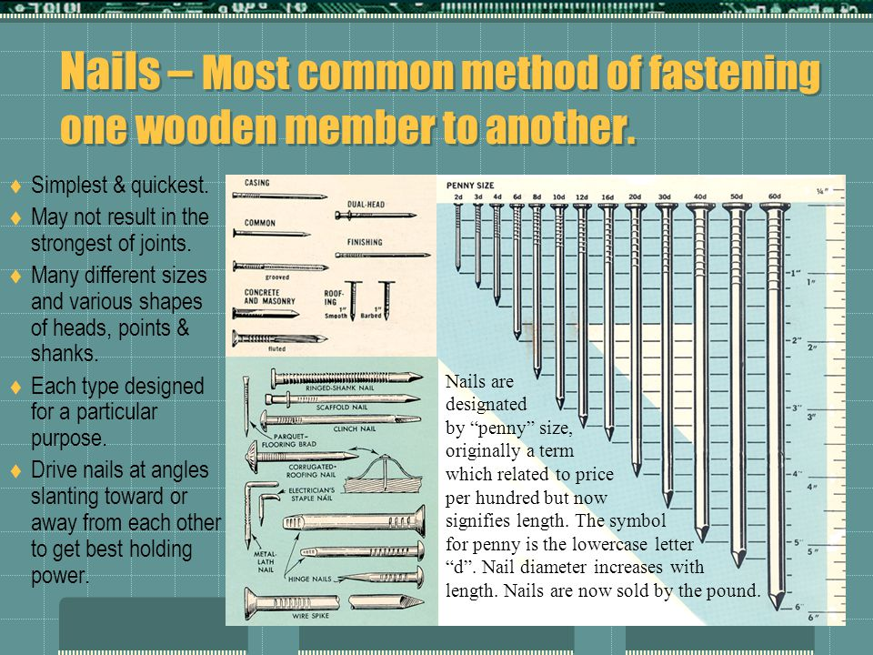 Nails – Most common method of fastening one wooden member to another.