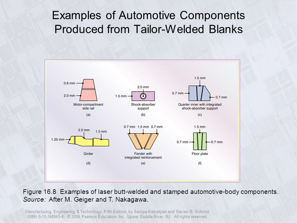 Examples of Automotive Components Produced from Tailor-Welded Blanks