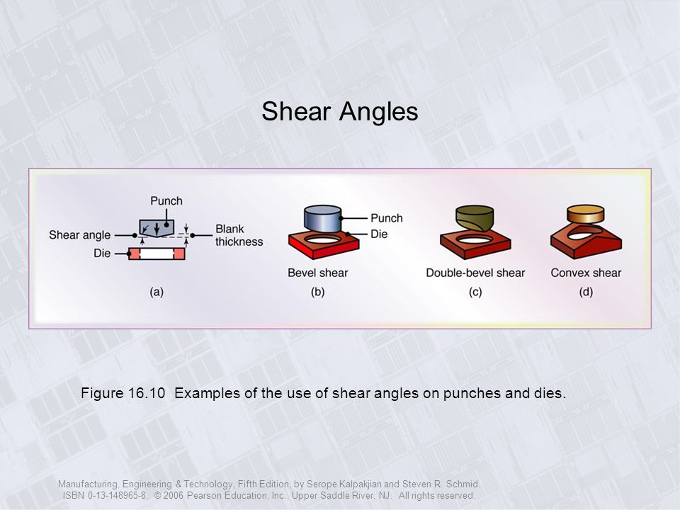 Shear Angles Figure 16.10 Examples of the use of shear angles on punches and dies.