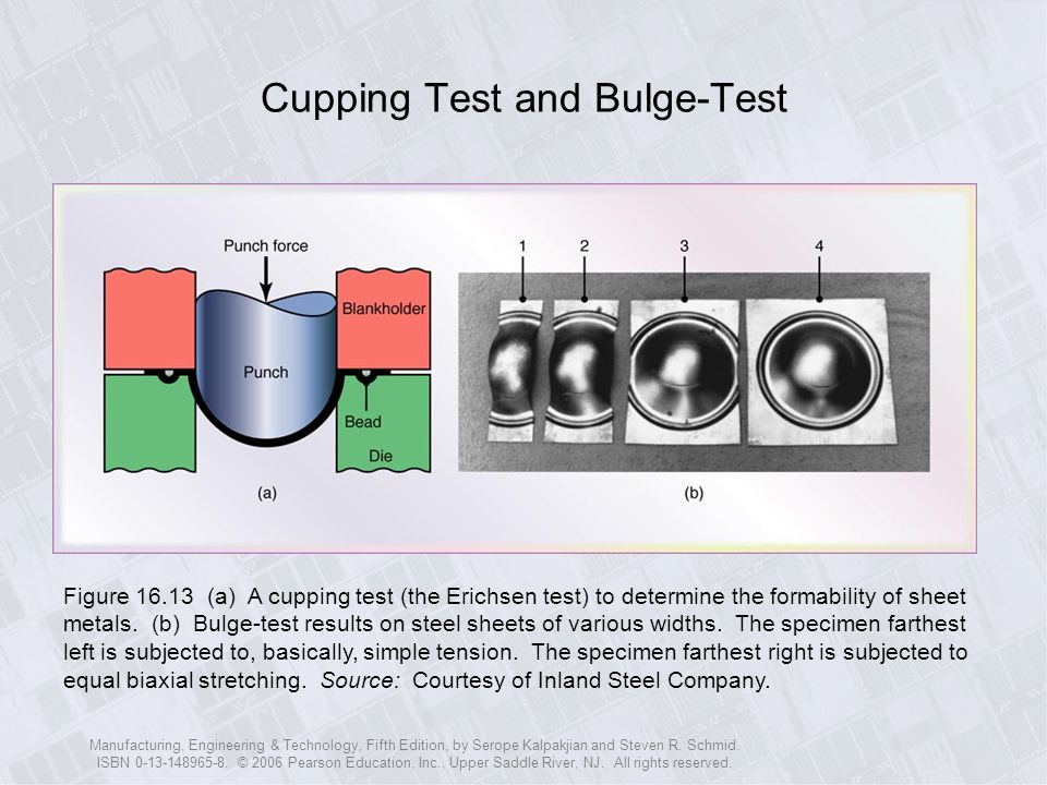 Cupping Test and Bulge-Test