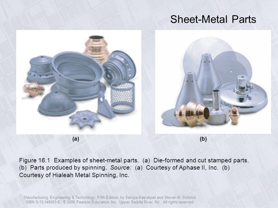 Sheet-Metal Parts (a) (b)