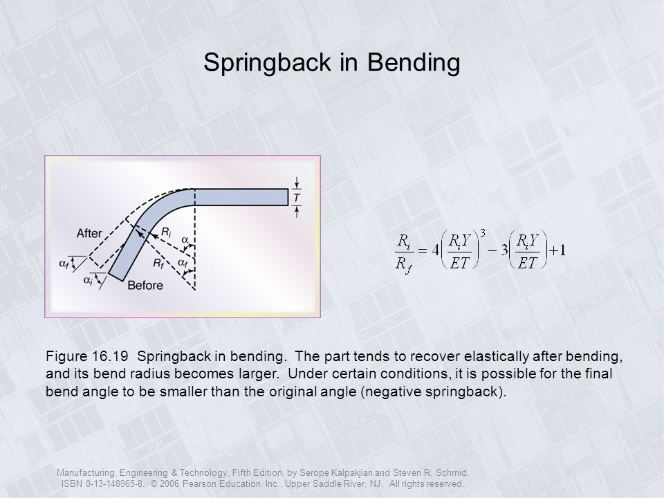 Springback in Bending