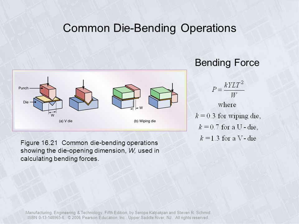 Common Die-Bending Operations