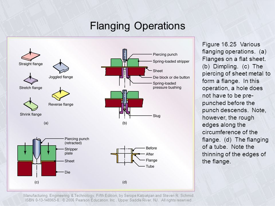 Flanging Operations