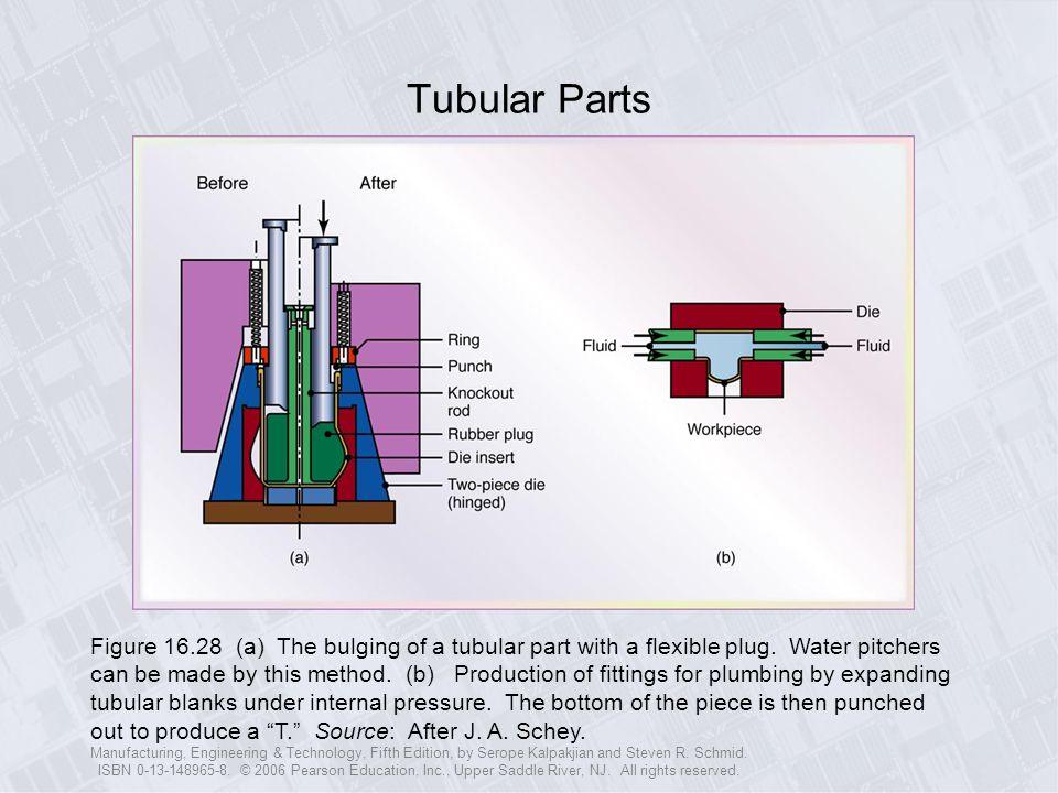 Tubular Parts