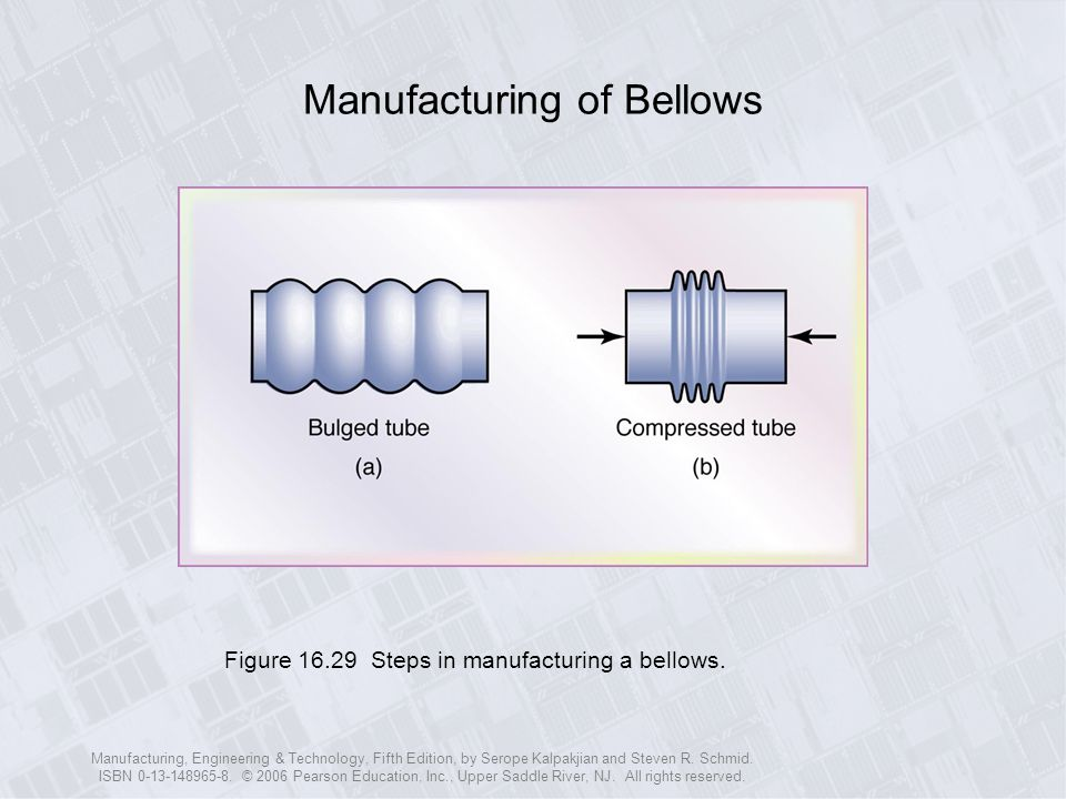 Manufacturing of Bellows