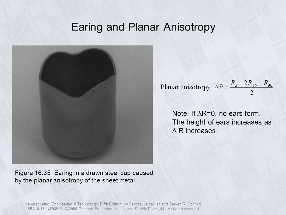 Earing and Planar Anisotropy