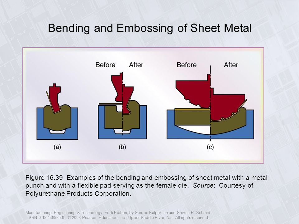 Bending and Embossing of Sheet Metal