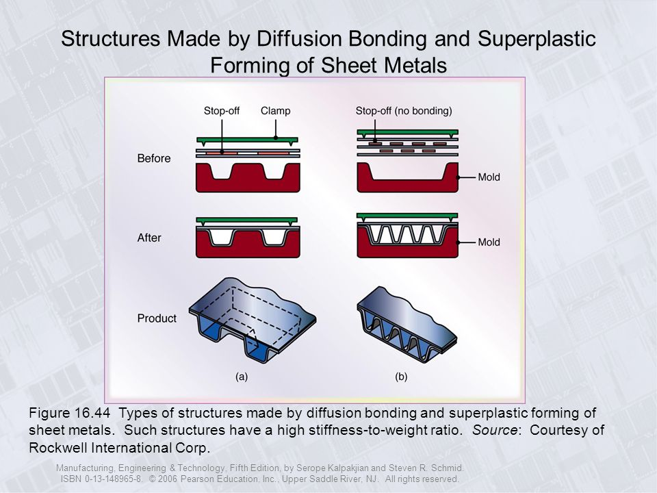 Structures Made by Diffusion Bonding and Superplastic Forming of Sheet Metals