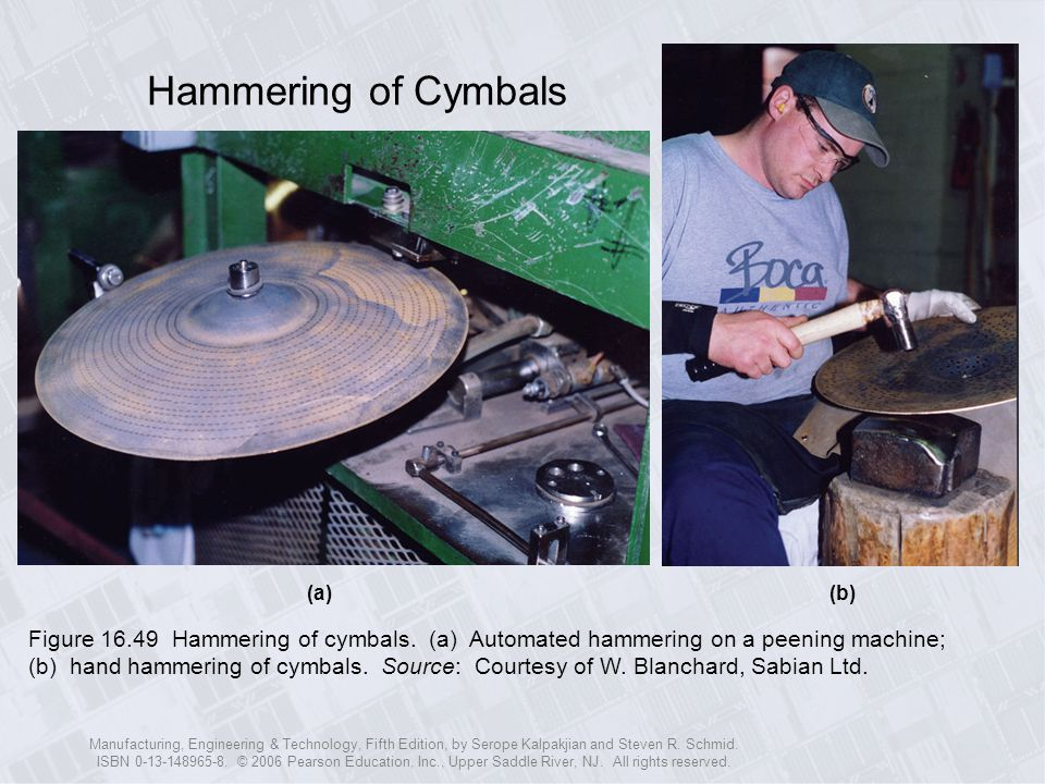 Hammering of Cymbals (a) (b)