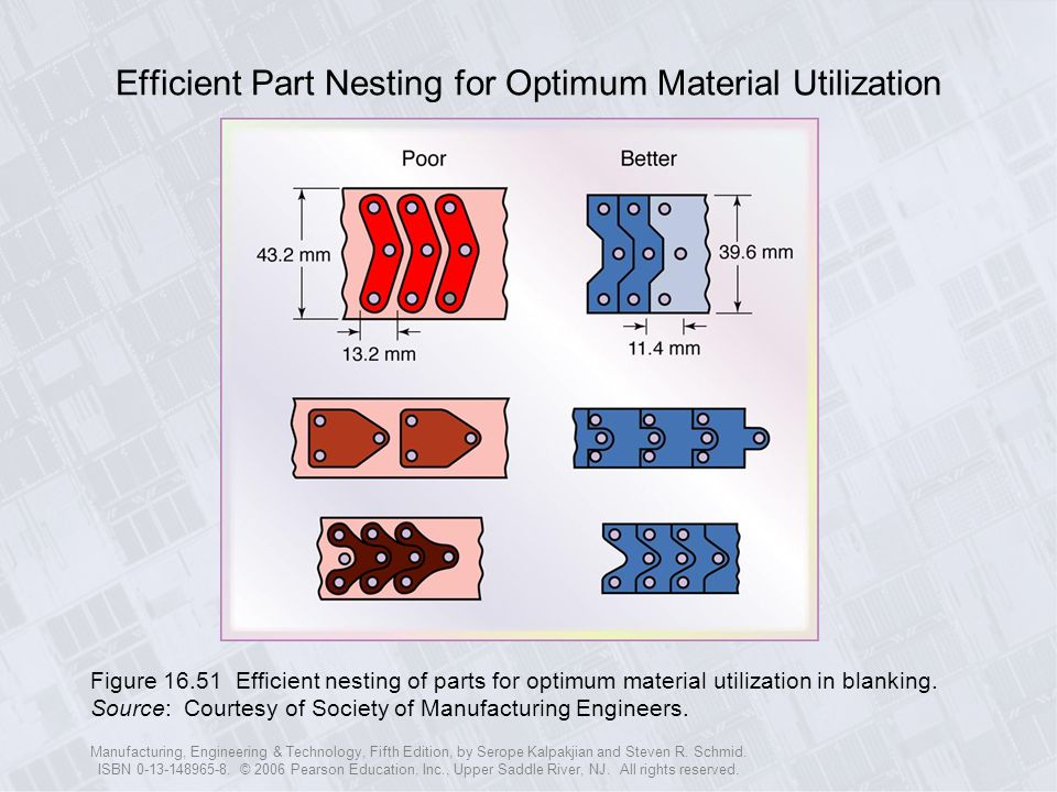Efficient Part Nesting for Optimum Material Utilization