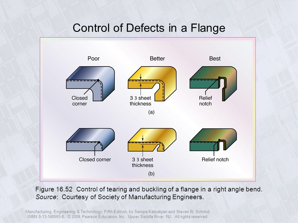 Control of Defects in a Flange