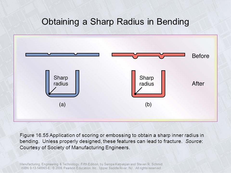 Obtaining a Sharp Radius in Bending