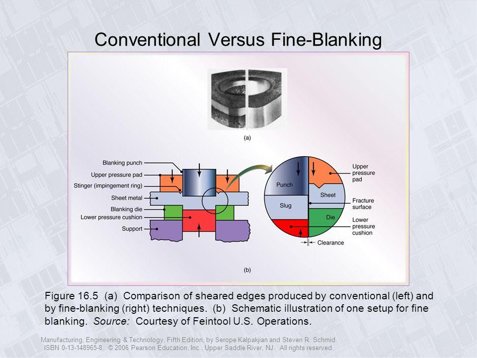 Conventional Versus Fine-Blanking