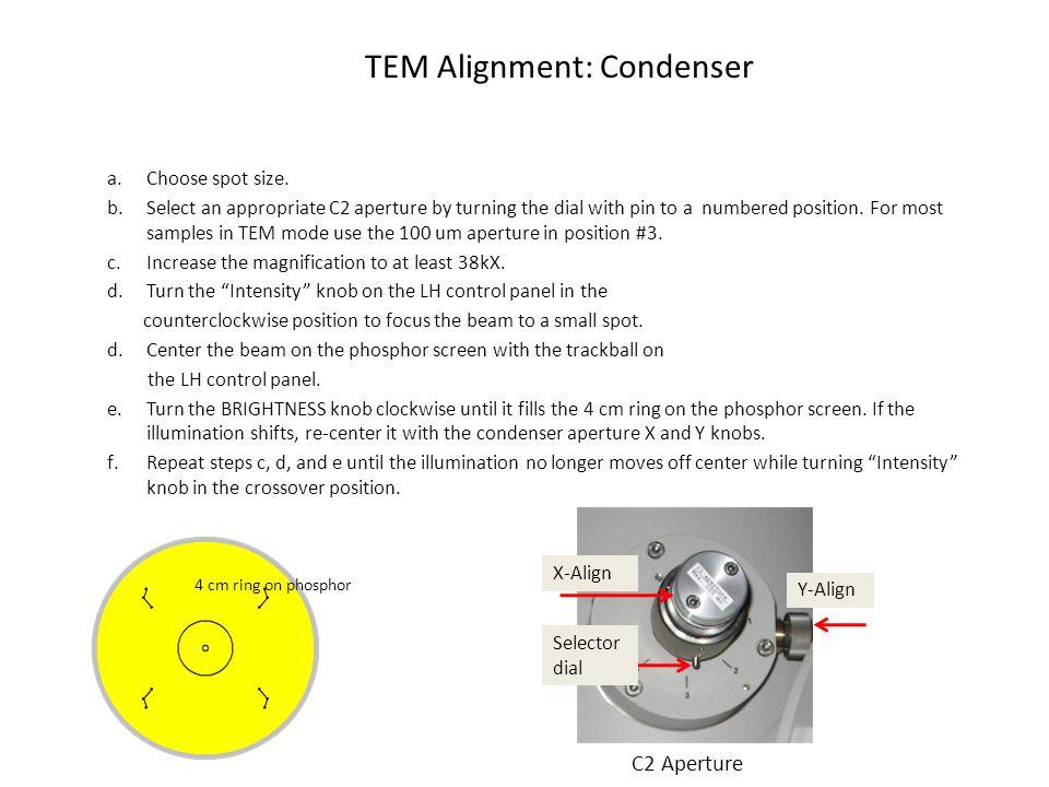 TEM Alignment: Condenser