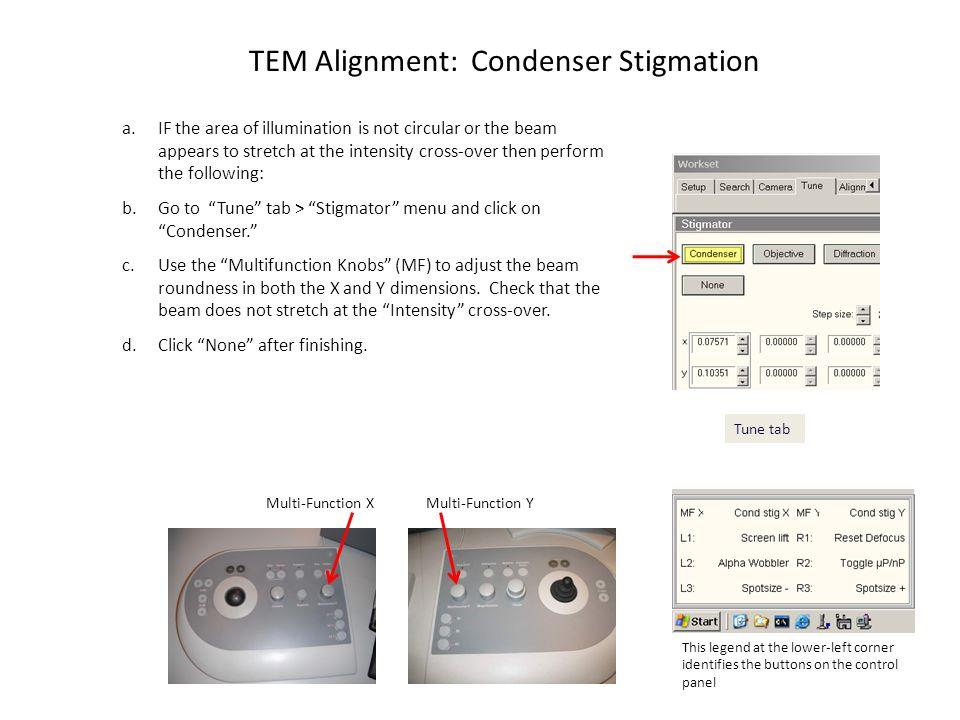 TEM Alignment: Condenser Stigmation