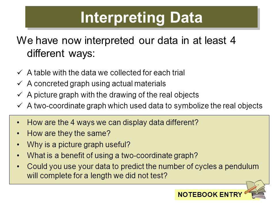 Interpreting Data We have now interpreted our data in at least 4 different ways: A table with the data we collected for each trial.