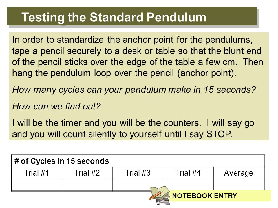 Testing the Standard Pendulum