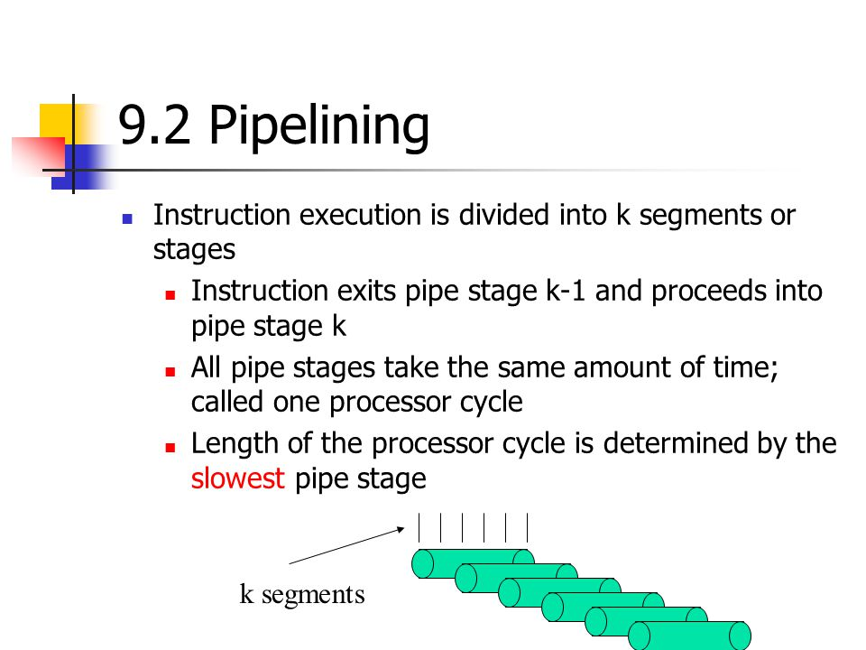 9.2 Pipelining Instruction execution is divided into k segments or stages. Instruction exits pipe stage k-1 and proceeds into pipe stage k.