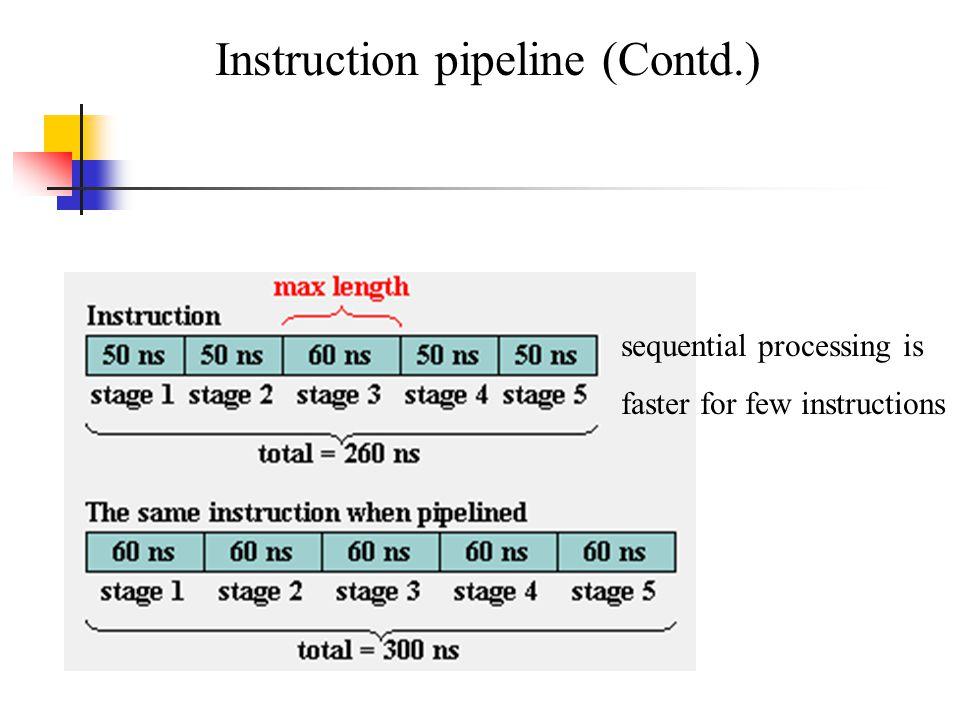 Instruction pipeline (Contd.)