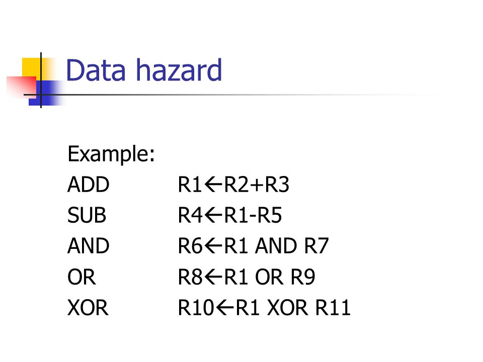 Data hazard Example: ADD R1R2+R3 SUB R4R1-R5 AND R6R1 AND R7