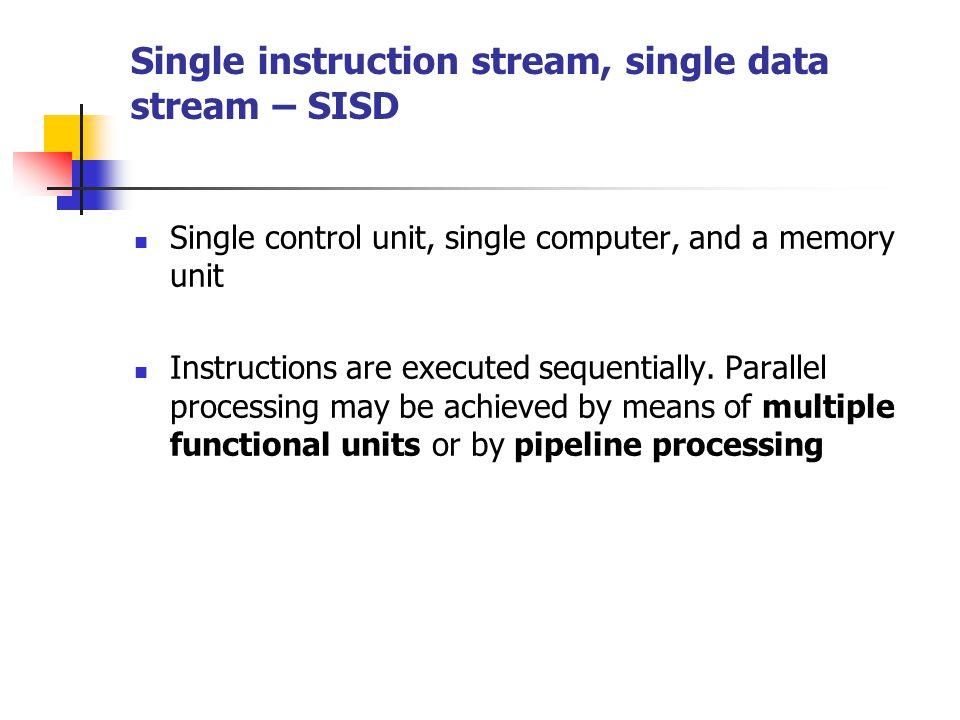Single instruction stream, single data stream – SISD