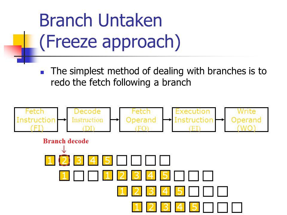 Branch Untaken (Freeze approach)