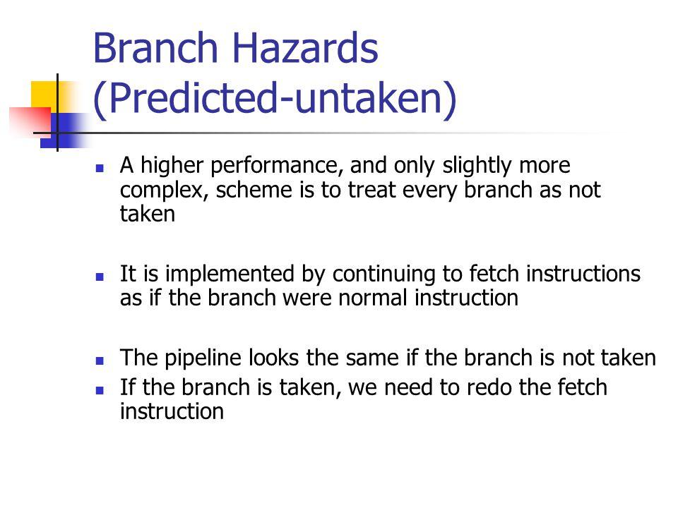 Branch Hazards (Predicted-untaken)