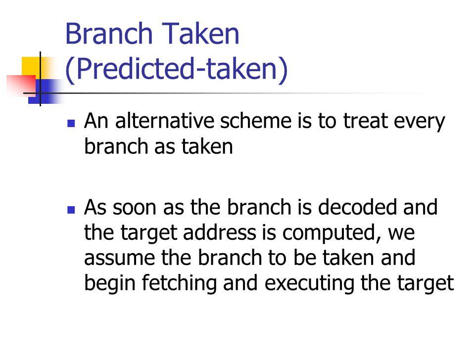 Branch Taken (Predicted-taken)