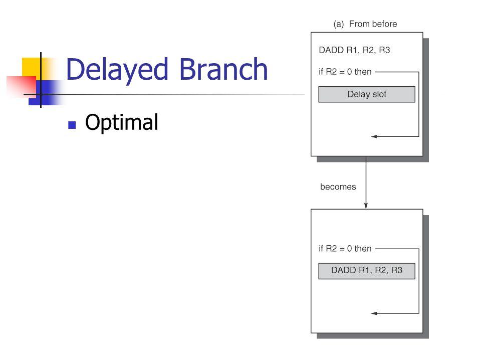 Delayed Branch Optimal