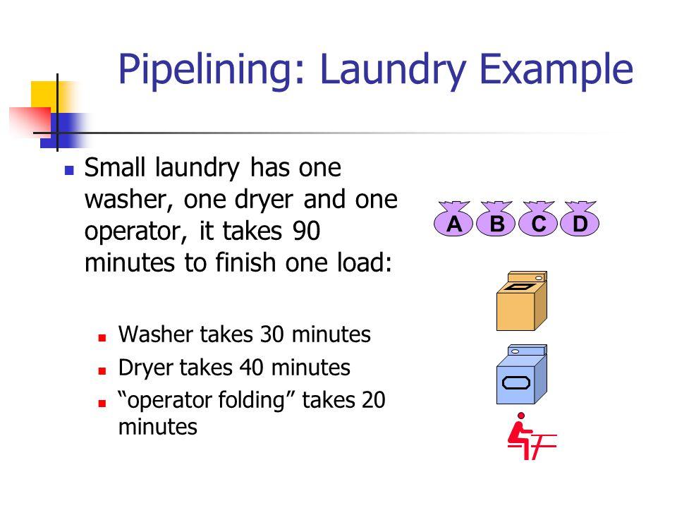 Pipelining: Laundry Example